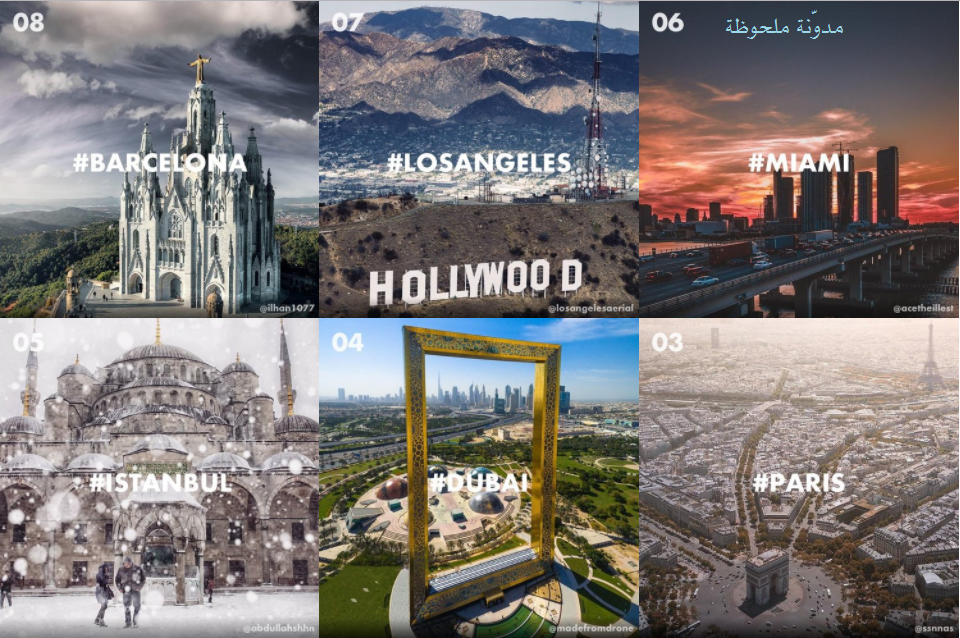 Photo of قائمة المدن الأكثر هاشتاغًا في انستاغرام 2017