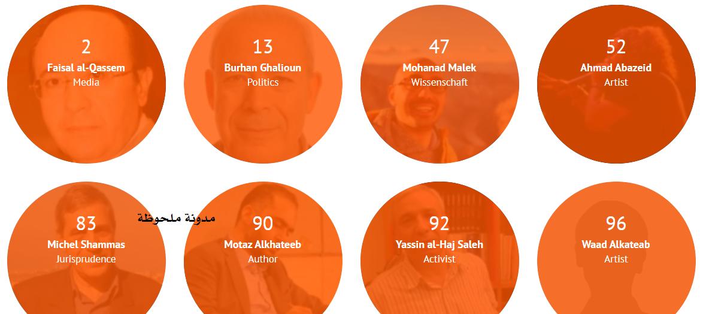 Photo of الشخصيات الأكثر تأثيرًا في العالم العربي