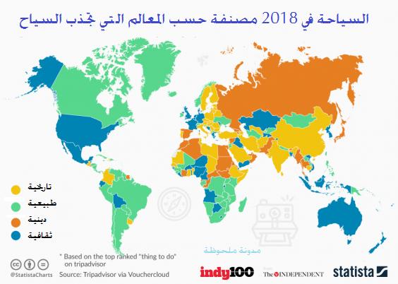 Photo of خريطة العالم السياحية