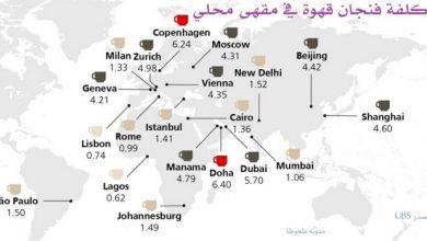Photo of كلفة فنجان قهوة حول العالم