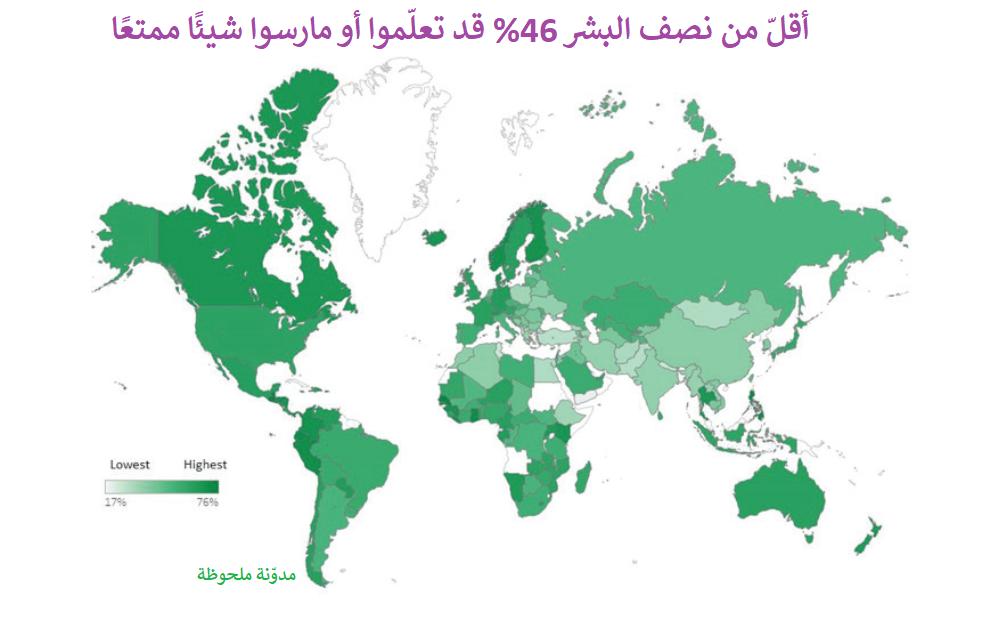 خريطة الفرح العالمي