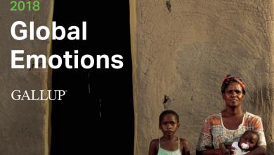 مؤشر العواطف العالمي 2018
