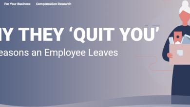 Photo of لماذا يترك الأمريكيون وظائفهم