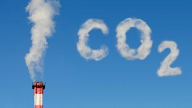 أكثر البلدان إطلاقًا لغاز CO2 بالنسبة لعدد السكان