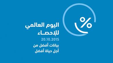 Photo of اليوم العالمي للإحصاء 20 تشرين الأول أكتوبر