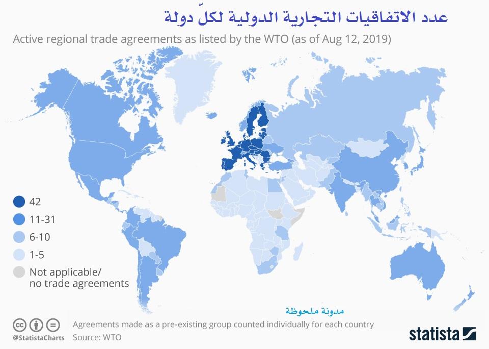 عدد-الاتفاقيات-التجارية-الدولية-لكلّ-دولة