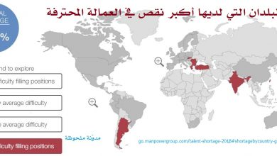Photo of البلدان التي تواجه أكبر نقص في العمالة المحترفة