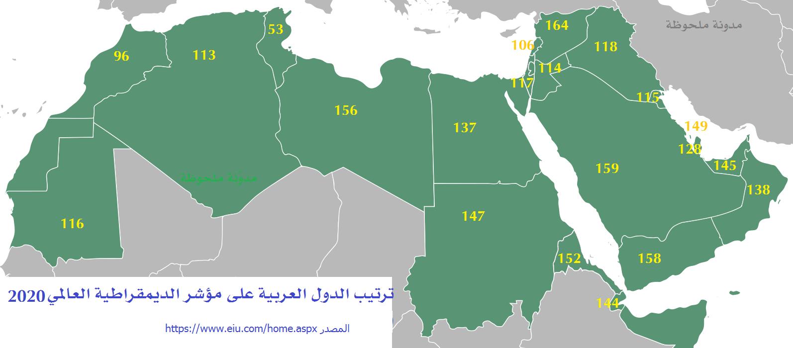ترتيب الدول العربية في مؤشر الديمقراطية 2020