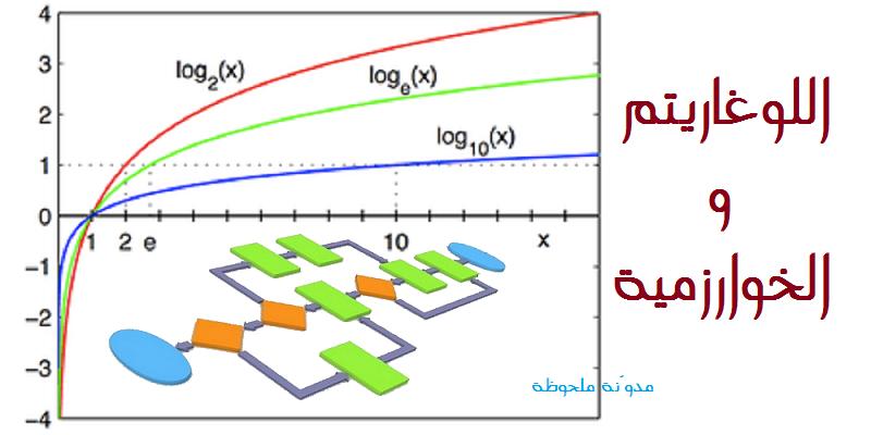 اللوغاريتم والخوارزمية