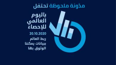Photo of في اليوم العالمي للإحصاء – كيف ساهم اللغويّون العرب في نشأة هذا العلم