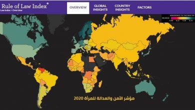 Photo of مؤشر حقوق النساء 2019-2020