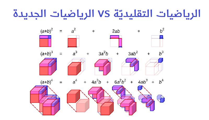 الرياضيات التقلدية والرياضيات الحديثة
