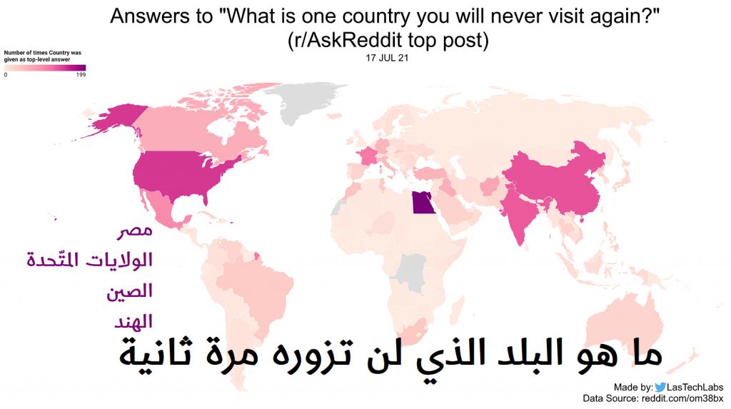 ما هو البلد الذي لن تزوره مرة ثانية