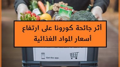 Photo of أثر جائحة كورونا على ارتفاع أسعار المواد الغذائية